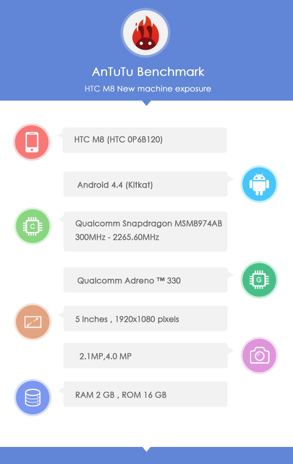 HTCs-new-flagship-has-surfaced-under-the-HTC-M8-and-HTC-0P6B120-codenames