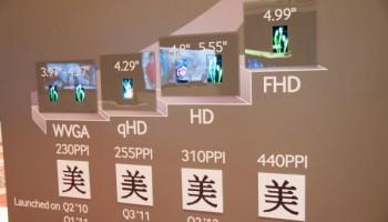 Samsung Galaxy S IV krijgt 5-inch 1080p AMOLED scherm met PowerVR GPU