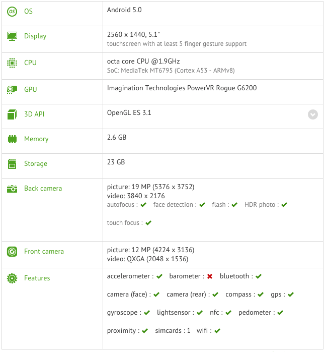 HTC One M9 Plus specificaties.