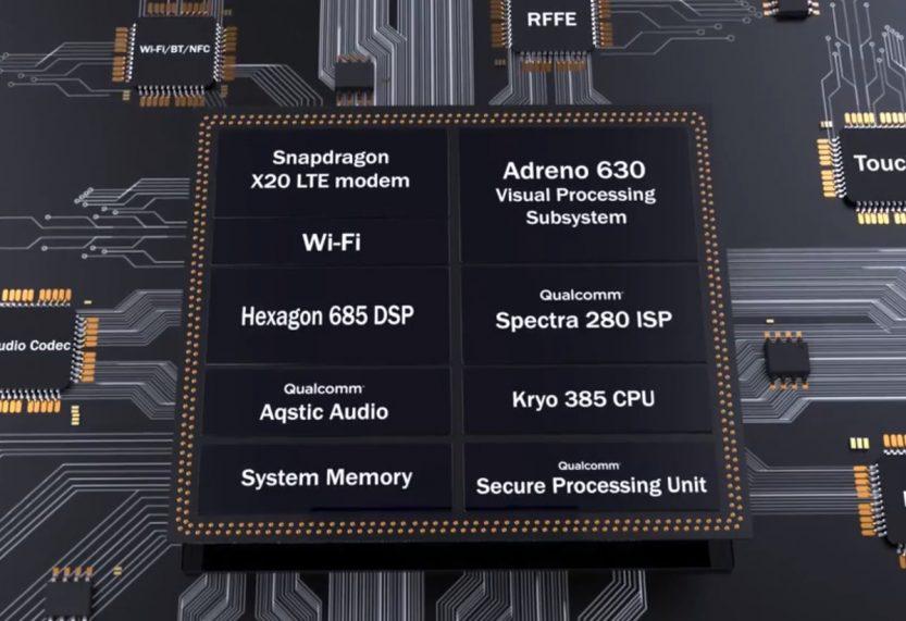 Qualcomm Snapdragon 845: de chip van de Galaxy S9 en LG G7