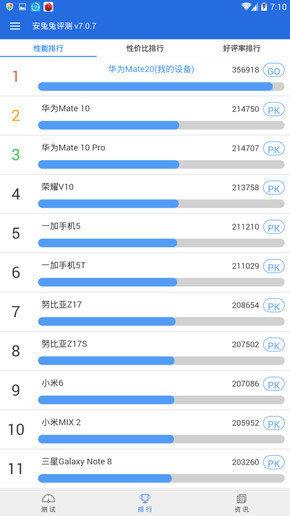 Huawei Mate 20 benchmark