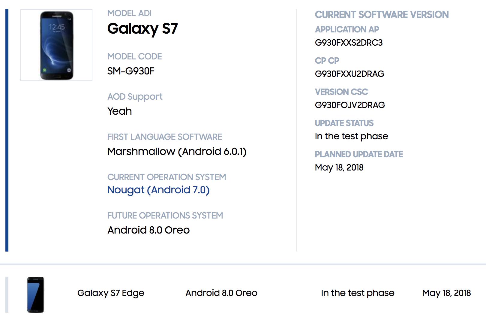 Samsung Galaxy S7 Oreo-update