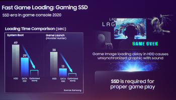 'PlayStation 5 (PS5) krijgt aanzienlijk snellere SSD dan Xbox Series X'