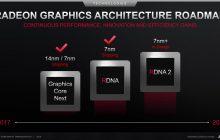 Onbekende AMD-gpu verslaat NVIDIA RTX 2080 Ti in benchmark